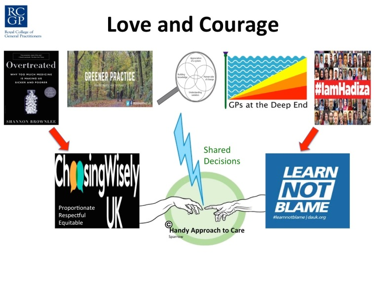Love and Courage 1