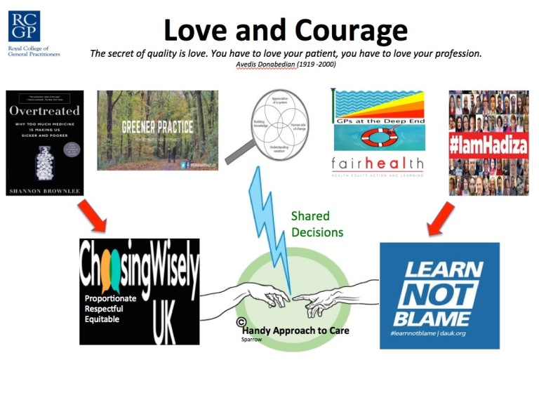 Love and Courage 2020 Blog